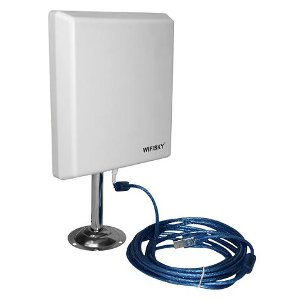 Антенны wifi